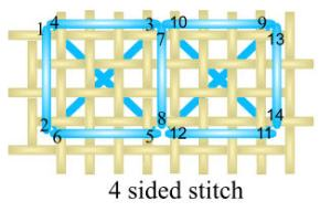4sided-stitch